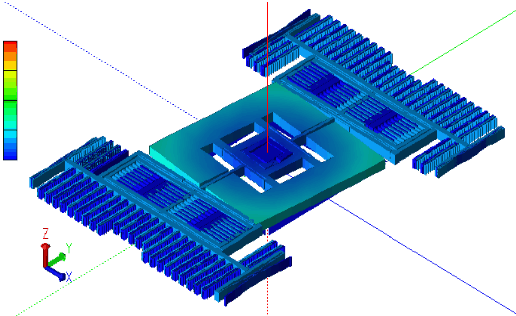Finite element modeling electronics