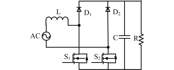 Bridgeless PFC rectifier