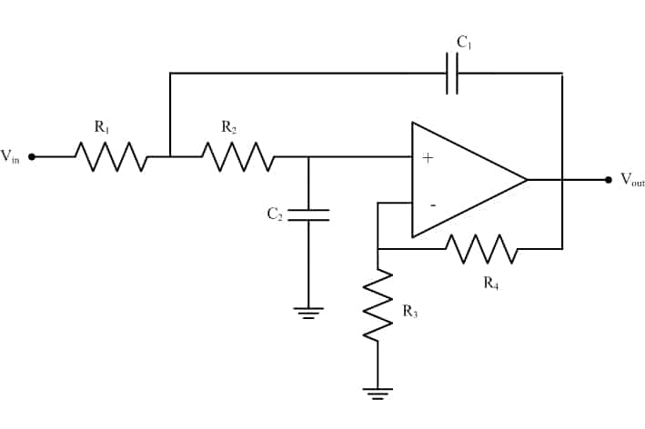 Sallen-Key filter