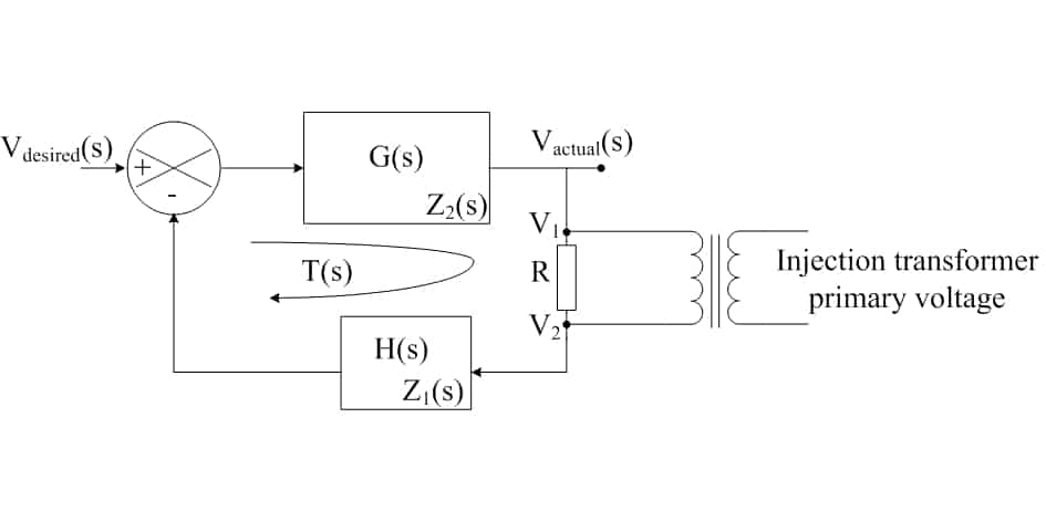 The  voltage injection method