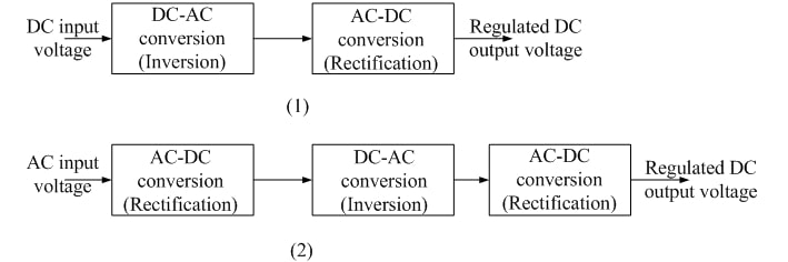 Two-stage and three-stage conversion in switching VDC output power supplies