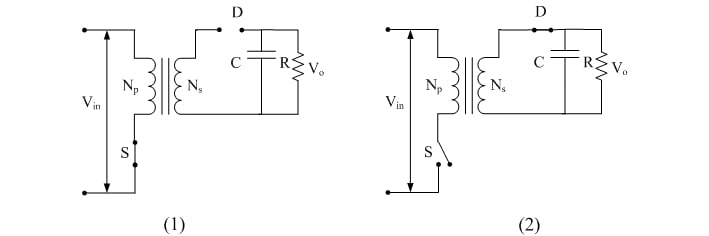 Two states  of Flyback converter operation
