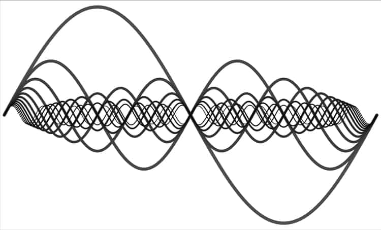 Harmonics graphic