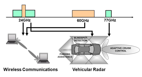 Design and Physical Realization of Phased Array Antennas for MIMO/Beam Steering Applications