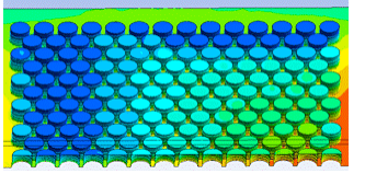 Temperature profile obtained from FEA/CFD analysis