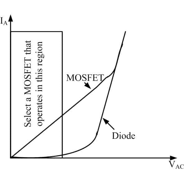 MOSFET selection criteria