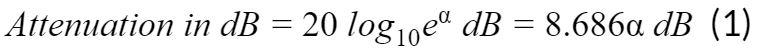 Attenuation in dB=20 log10e dB=8.686 dB