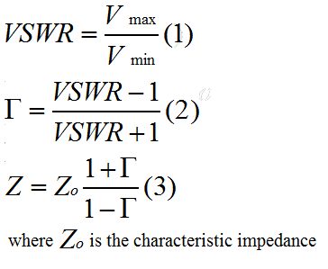Slotted Line Impedance Measurements From the VSWR Value equation