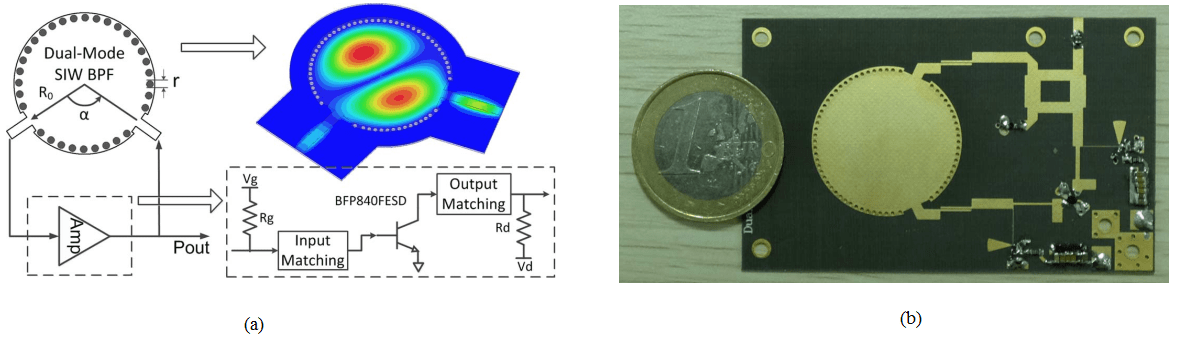 SIW circular cavity resonator-based low phase noise oscillator