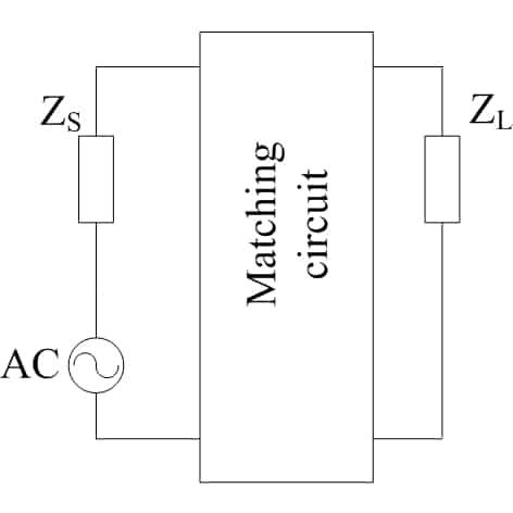 Matching circuit