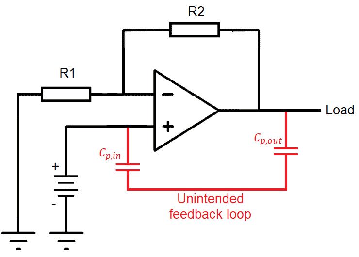 Graphic depicting parasitic capacitance