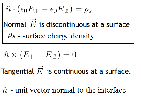 boundary conditions for tangential electric fields and normal electric fields