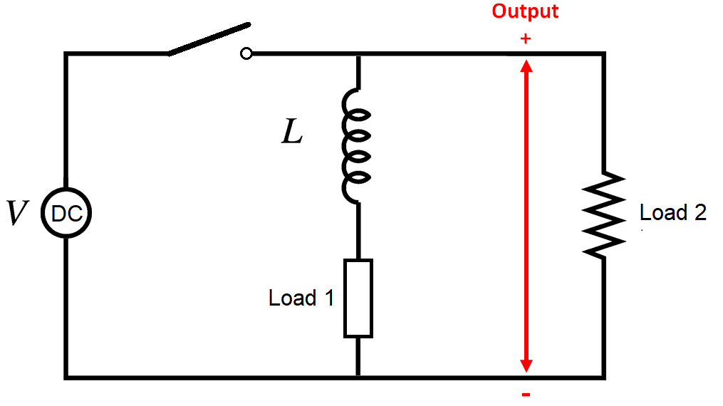 Electrical fast transient inductance