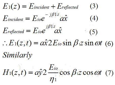 electric field of the incident and reflected waves in medium 1 are given by equations