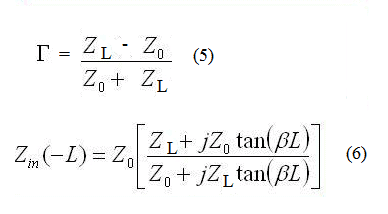 input impedance, as given in equation 6