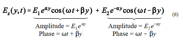 time-domain solution of the wave equation