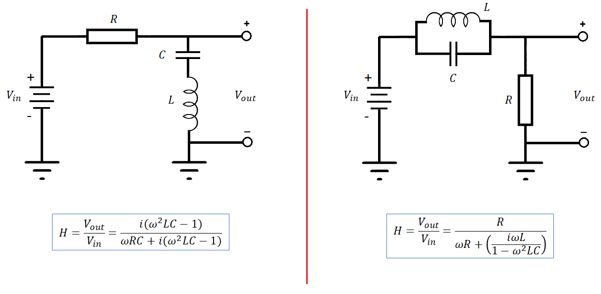 Band-stop filter transfer functions