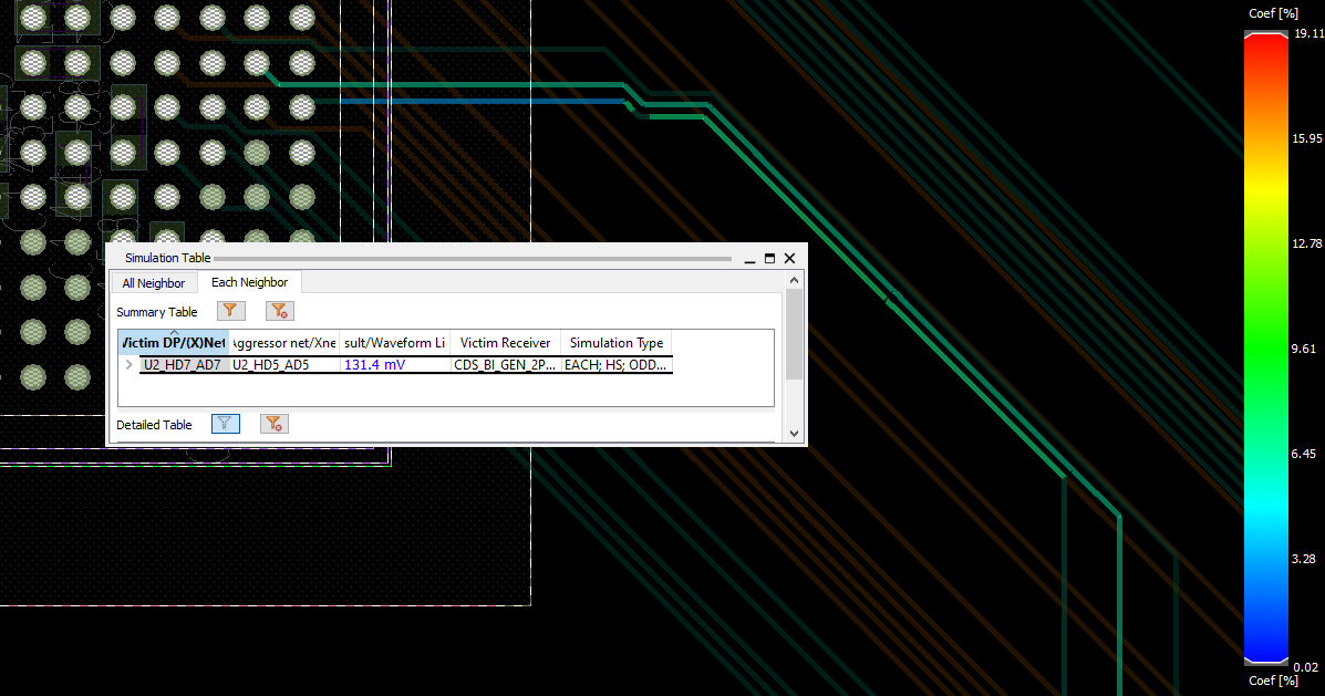 Crosstalk simulation results