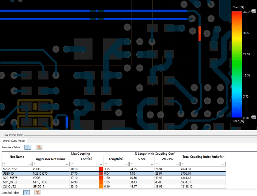 Field solver utilities being used to examine elements in a PCB layout