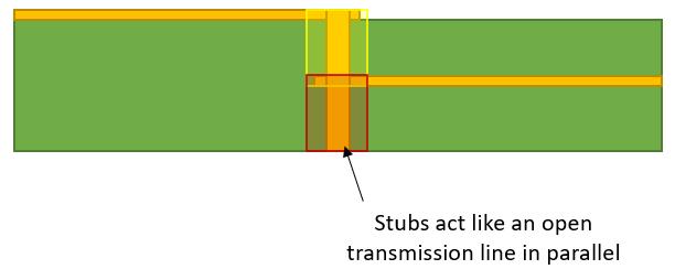 Differential pair via impedance stubs