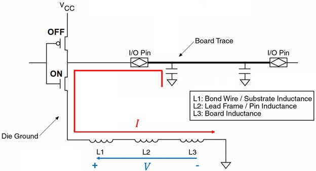 Voltage loop and current path flowing through a series LC circuit