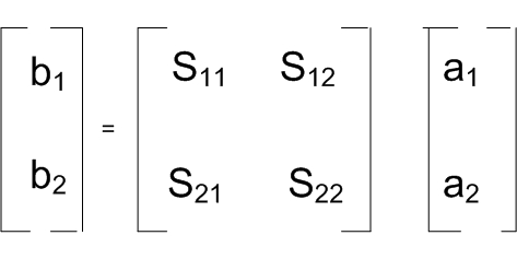 eneral S-parameters of a two-port model