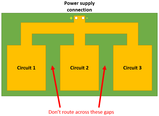 Star grounding with routing above the ground plane region