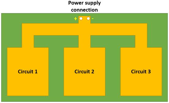 Ground region diagram