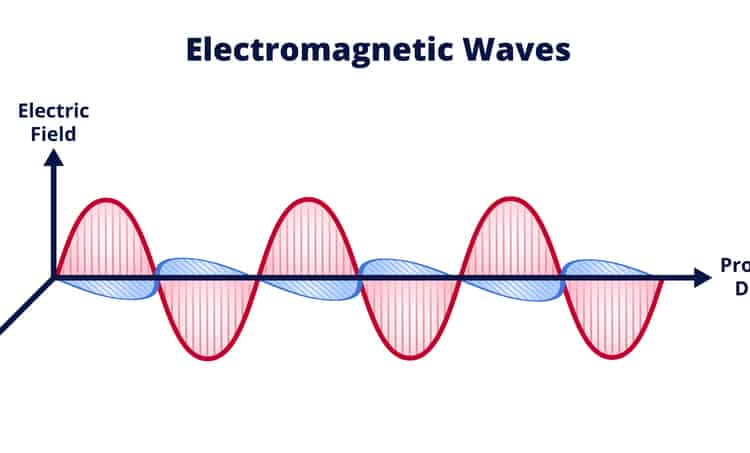 The electromagnetic field in a wave propagation