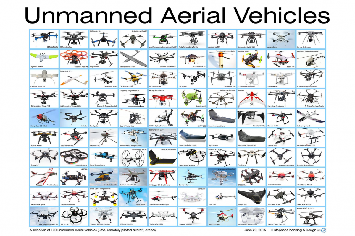 Examples of commercial Unmanned Aerial Vehicle or drone configurations