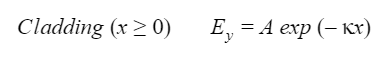 Cladding (x0) Ey=A exp (-x)