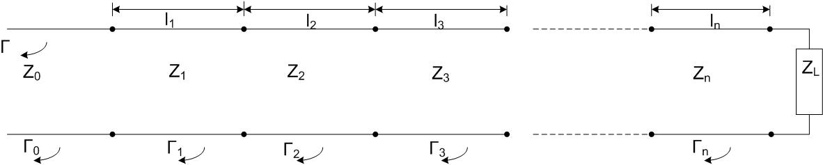 Multi-section transmission line transformer