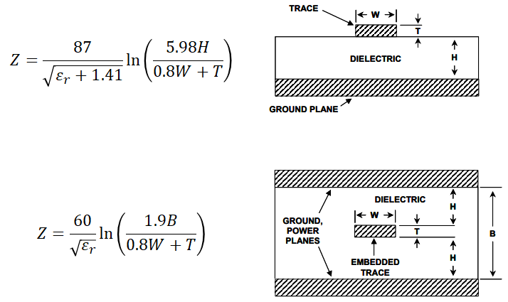 PCB trace impedance IPC-2141