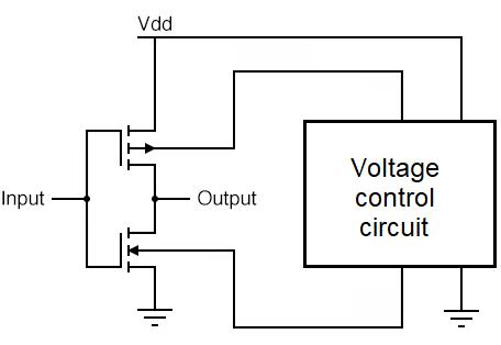 Low power design techniques