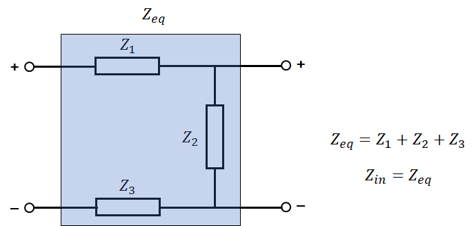 Impedance of a circuit network
