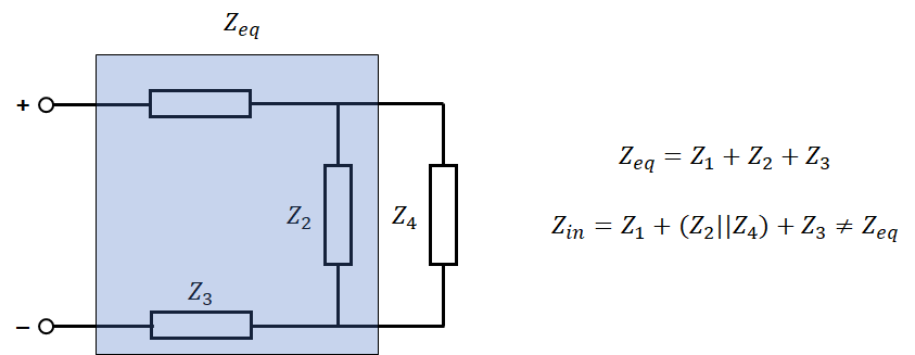 Input impedance in a circuit