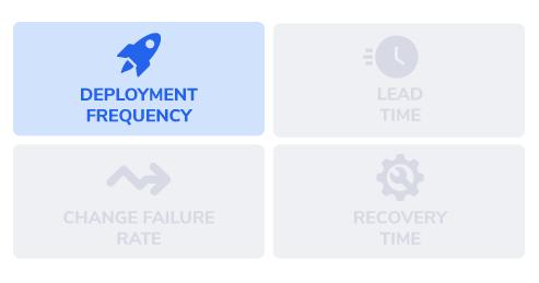 Increase deployment frequency - Copado