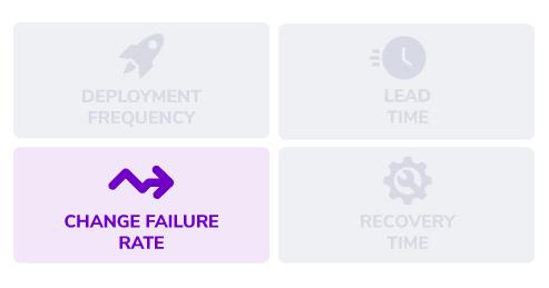 Decrease change failure rate - Copado