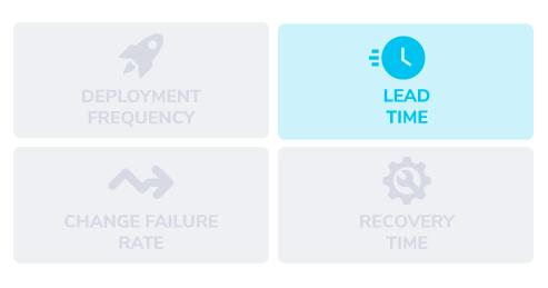 Reduce Lead Time - Copado
