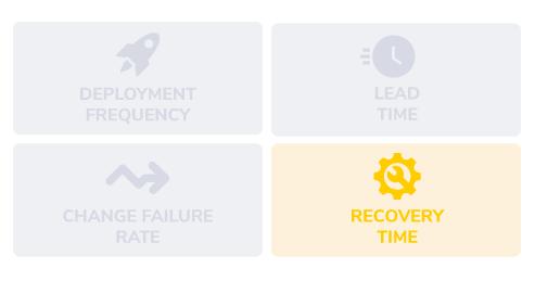 Decrease mean time to recovery - Copado