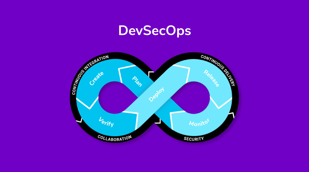 Managing Risks with DevSecOps Compliance Automation Tools - Copado