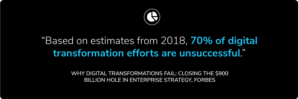 Digital Transformation Forbes Report - Copado