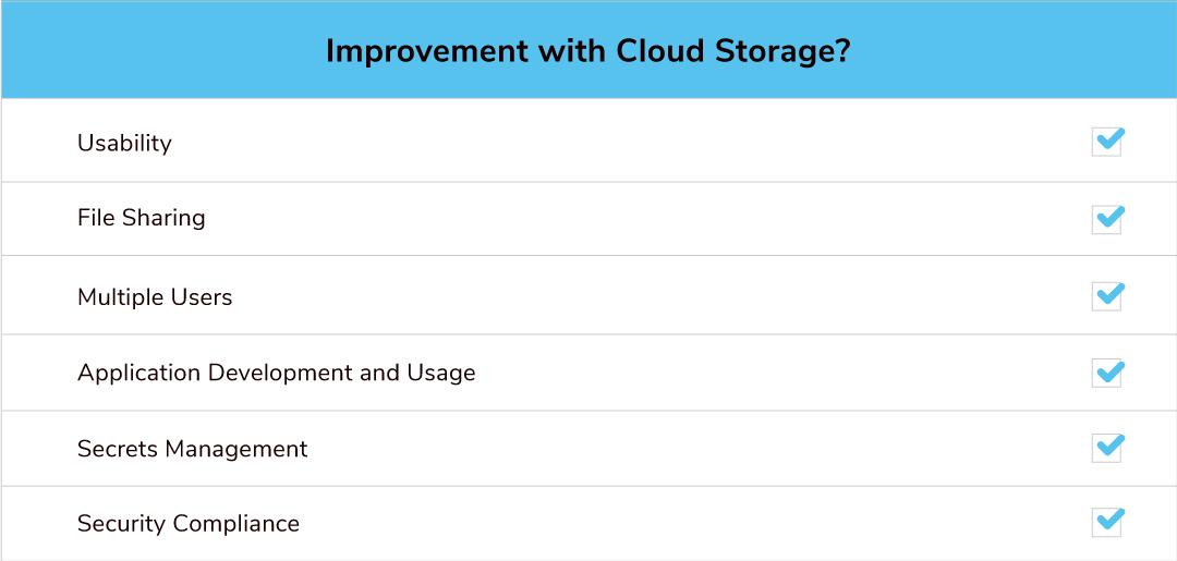 Improvement with Cloud Storage - Copado