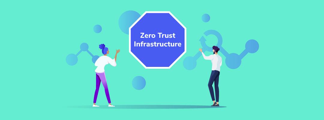 Zero Trust Infrastructure - Copado