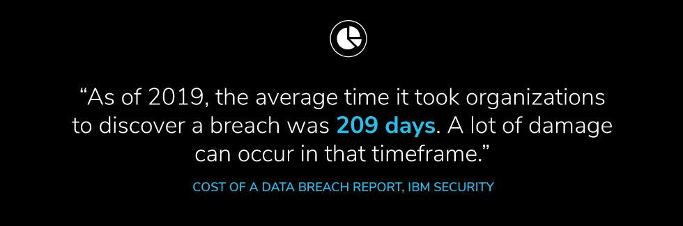 Data Breach Report - Copado