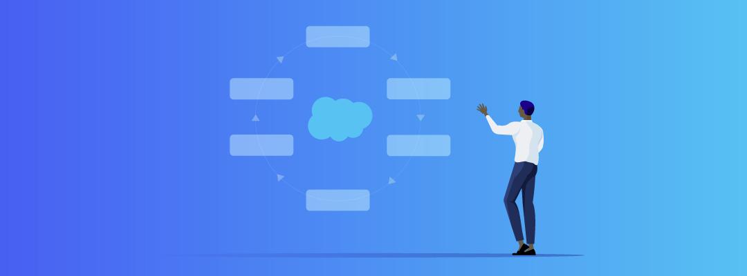 Agile Development Cycle Can Optimize Cloud Migration | Copado
