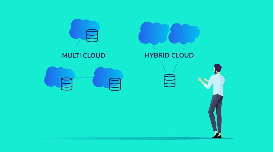 Multi Cloud Vs Hybrid Cloud - Copado