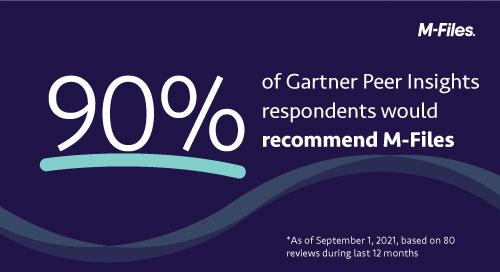 90 Percent of Gartner Peer Insights Respondents Recommend M-Files as a Content Management Platform