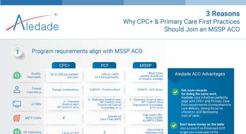 3 Reasons Why CPC+ & Primary Care First Practices Should Join an MSSP ACO