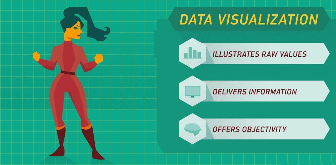data visualization components